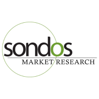 Sondos Market Research is currently looking for employees