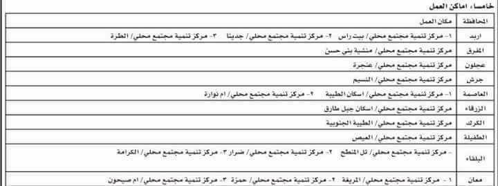 وظائف شاغرة لدى وزارة التنمية الاجتماعية بالتعاون مع اليونسيف